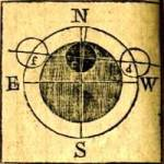Astronomical Woodcut Illustration.  Bickerstaffs Boston Alminack 1770